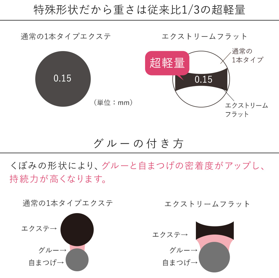 Extreme FLAT カーキブラウン バーガンディ(12列) 0.15mm 0.20mm 【メール便可】