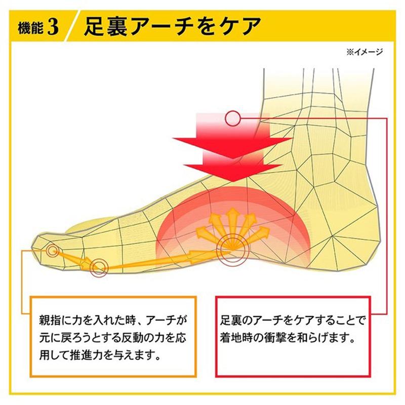 【即納/送料無料】Activital アクティバイタル ジャパン 超立体 フットサポーター ソックス Japan 日本製 全9色 S-M L-LL