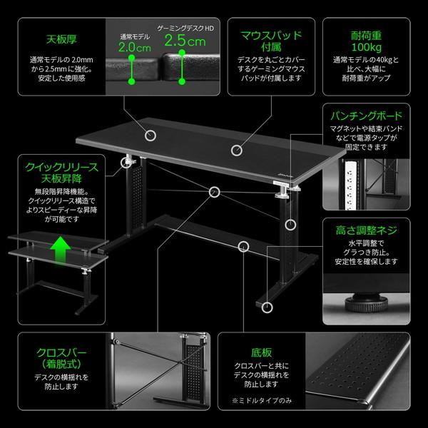 Bauhutte (バウヒュッテ) ゲーミングローデスクHD ブラック 120cm幅 BHD-1200HDL-BK -お取り寄せ品-※メーカー在庫潤沢