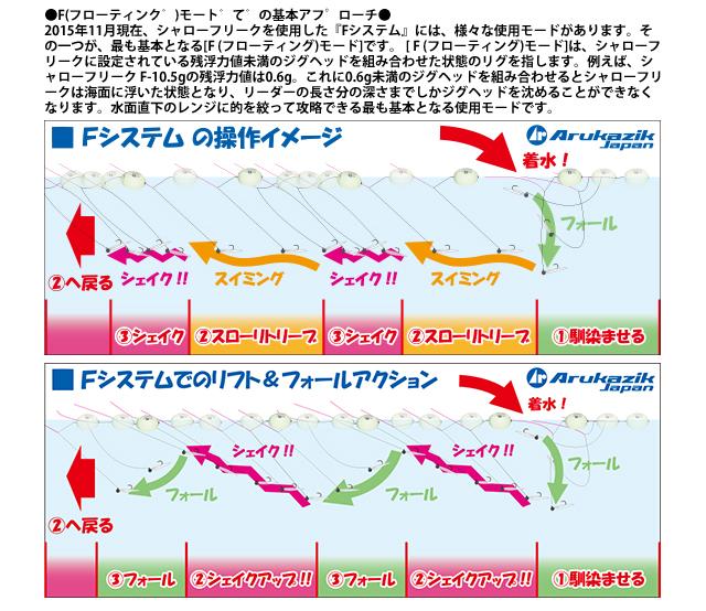 シンカー オモリ シャローフリーク Fシステム 7.5g/10.5g ホワイトグロー アルカジックジャパン 釣り具