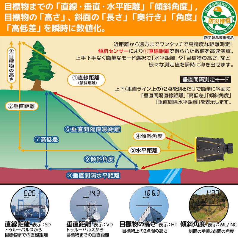 携帯型レーザー距離測定器 トゥルーパルス200L レーザーテクノロジー (日本正規品) 取り寄せ商品 2〜4営業日内に発送