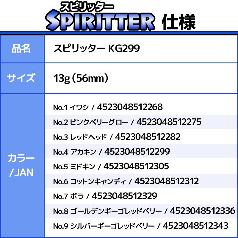 スピリッター KG299 13g 56mm SPIRITTER メタルジグ ソルトルアー釣り