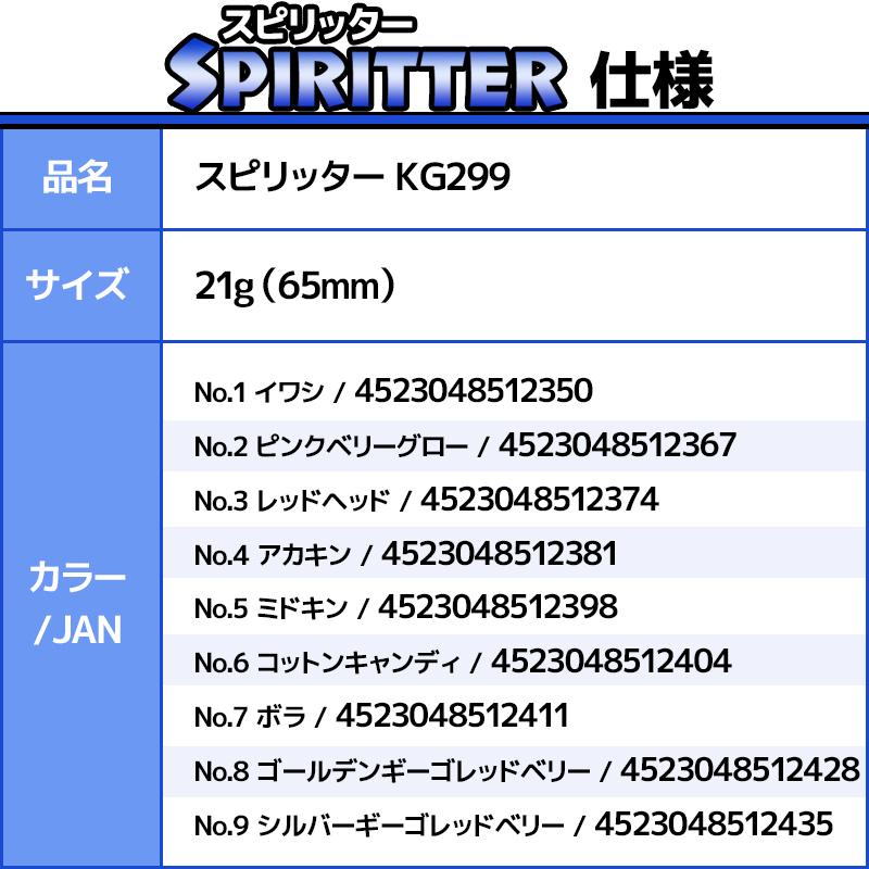 スピリッター KG299 21g 65mm SPIRITTER メタルジグ ソルトルアー釣り