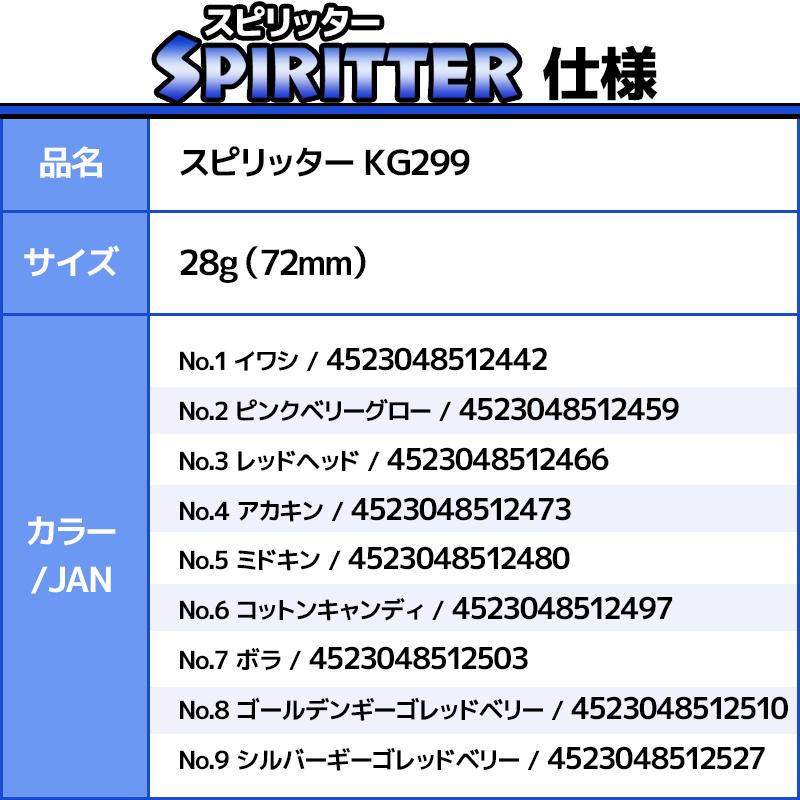 スピリッター KG299 28g 72mm SPIRITTER メタルジグ ソルトルアー釣り
