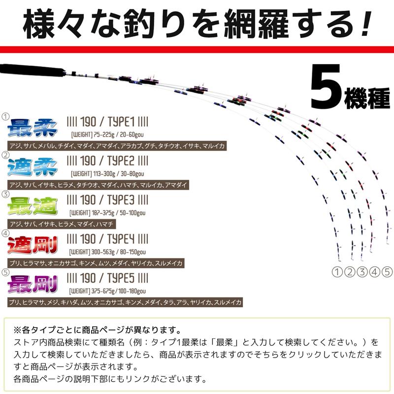 万能船竿 マイティーゲーム オールラウンダー タイプ5 最剛 全長1.9m オモリ負荷100〜180号 ファイブスター
