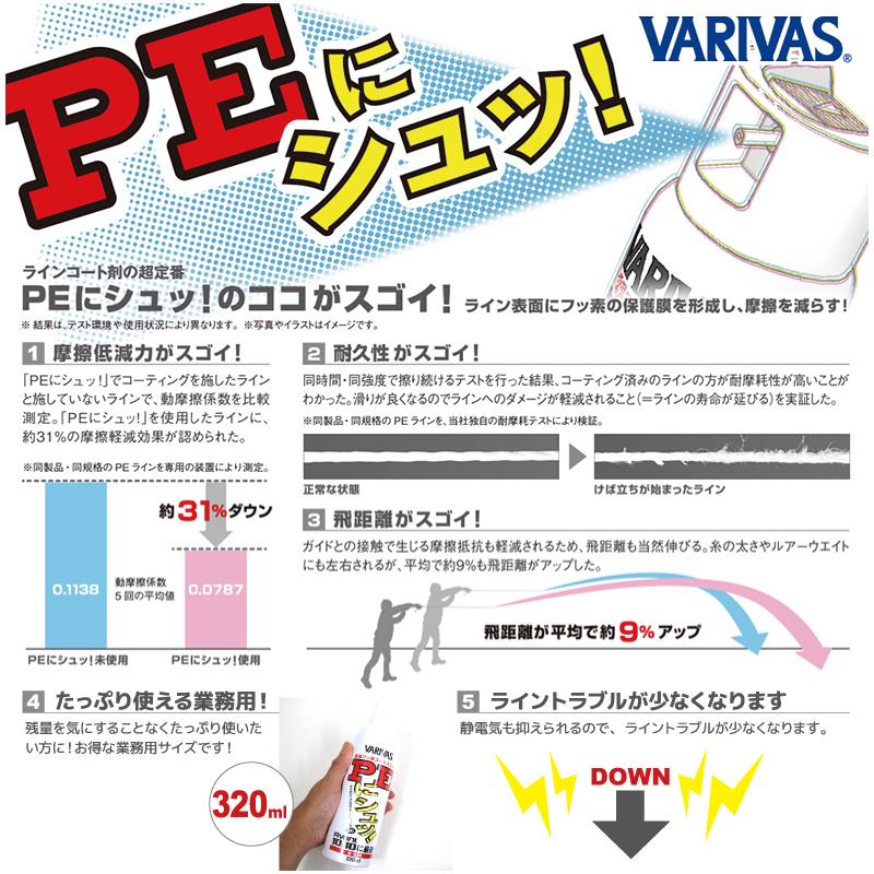 常温フッ素コートスプレー PEにシュッ! 業務用320ml penisyu320 モーリス VARIVAS 送料込み