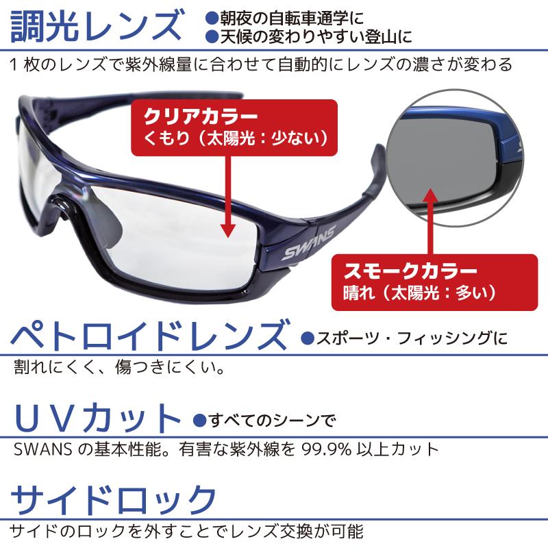 サングラス スワンズ SWANS 調光クリア to スモーク STRIX I-0066 MEBL ダークメタリックブルー 調光レンズモデル 専用ケース+メガネ拭き付き 送料無料