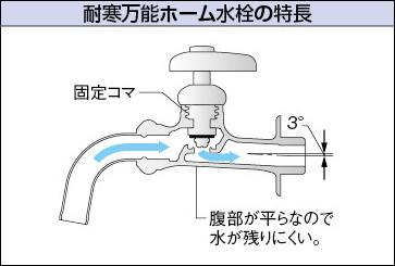 カクダイ 701-580-13 耐寒万能ホーム水栓
