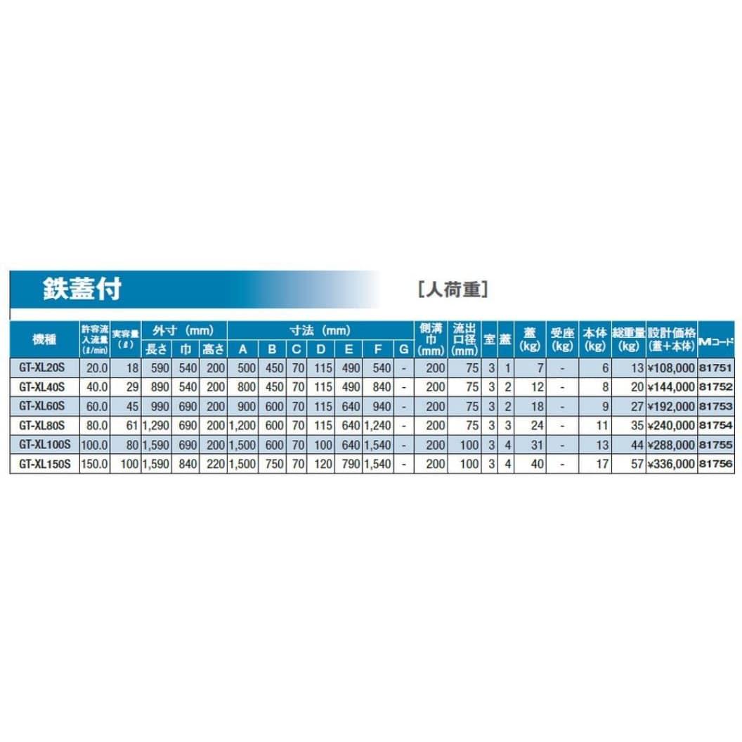 前澤化成工業 FRP製 超浅型グリーストラップ 側溝流入タイプ GT-XL-S 側溝流入超浅型 GT-XL150S鉄蓋付 Mコード81756