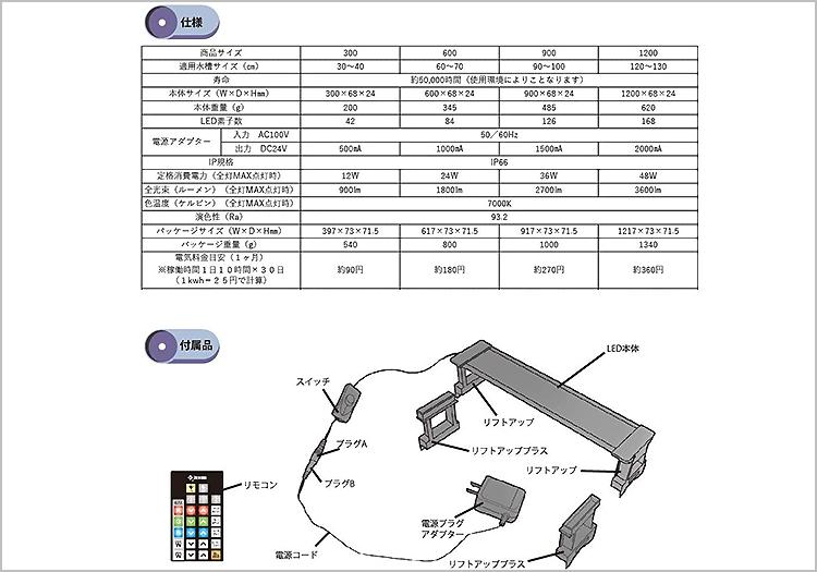 【照明器具】 ゼンスイ マルチカラーLED 900 調光リモコン付き