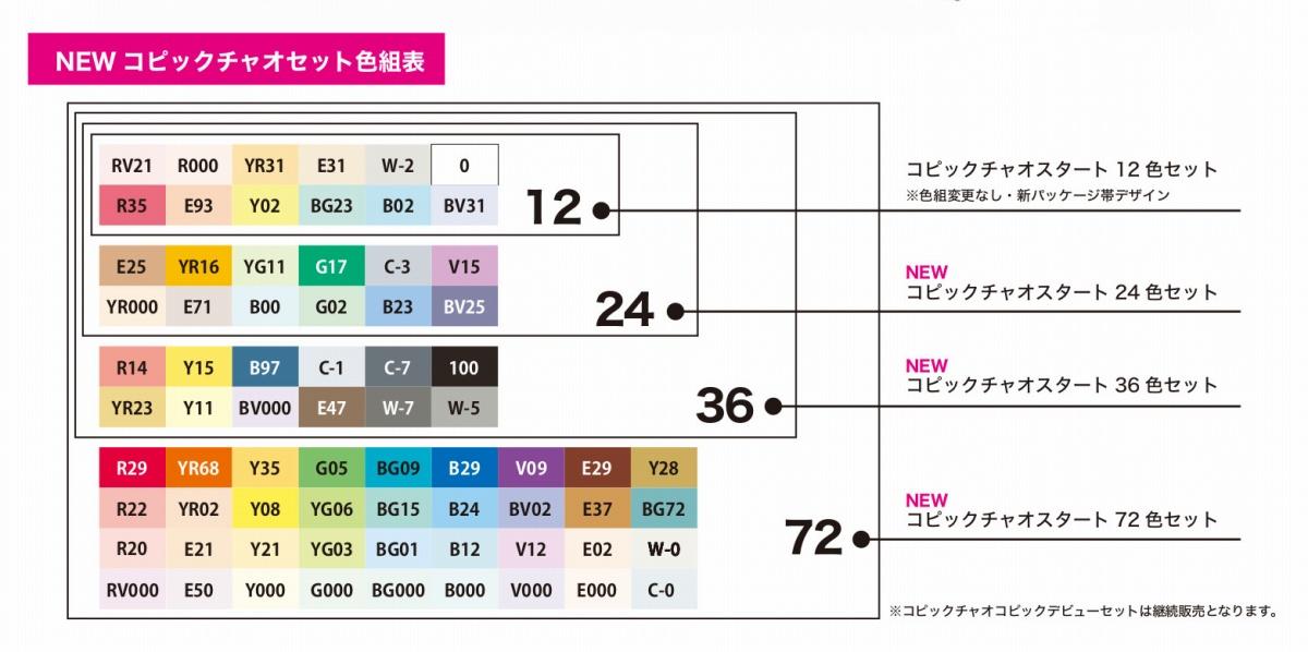コピック チャオ スタート36色セット 12503046 .Too