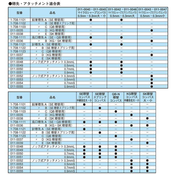 ウチダ(マービー) ノック式アタッチメント 0.3mm S 品番:011-0052