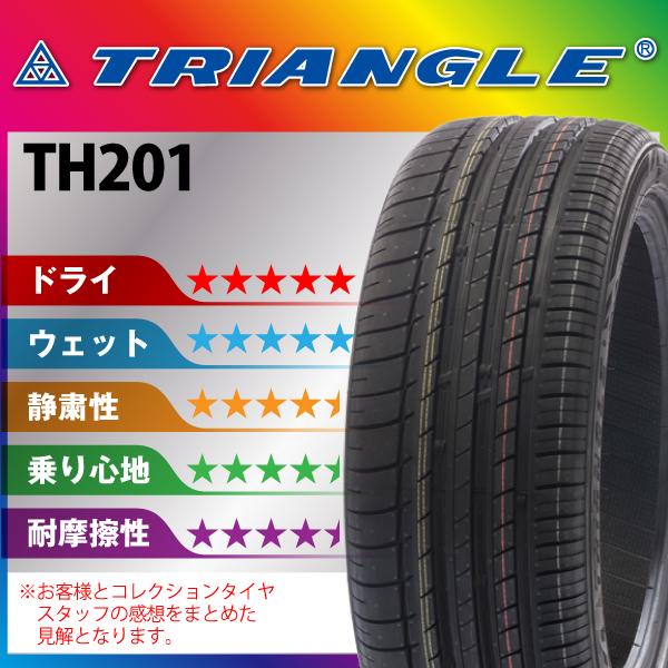 【送料無料】【Yahoo/楽天よりお得★】2020年製 新品 激安 205/50R16 4本総額16,320円 トライアングル(TRIANGLE) Sportex TH201 タイヤ サマータイヤ