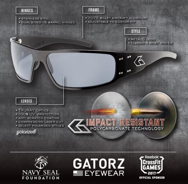 ・ゲイターズ/マグナム 2.0 (アジアン) ブラックアウト 偏光スモーク サングラス【GATORZ 正規販売店】