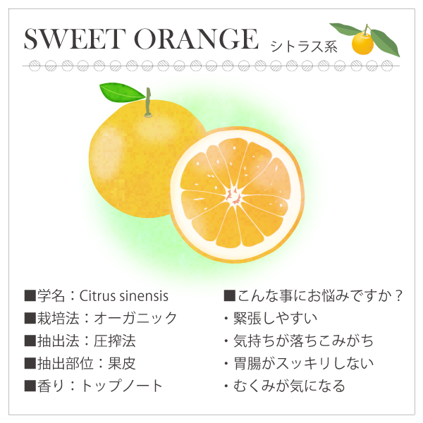 オレンジスイート5mL