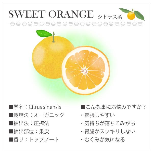 オレンジスイート5mL 2本セット ◇ジェル缶プレゼント◇
