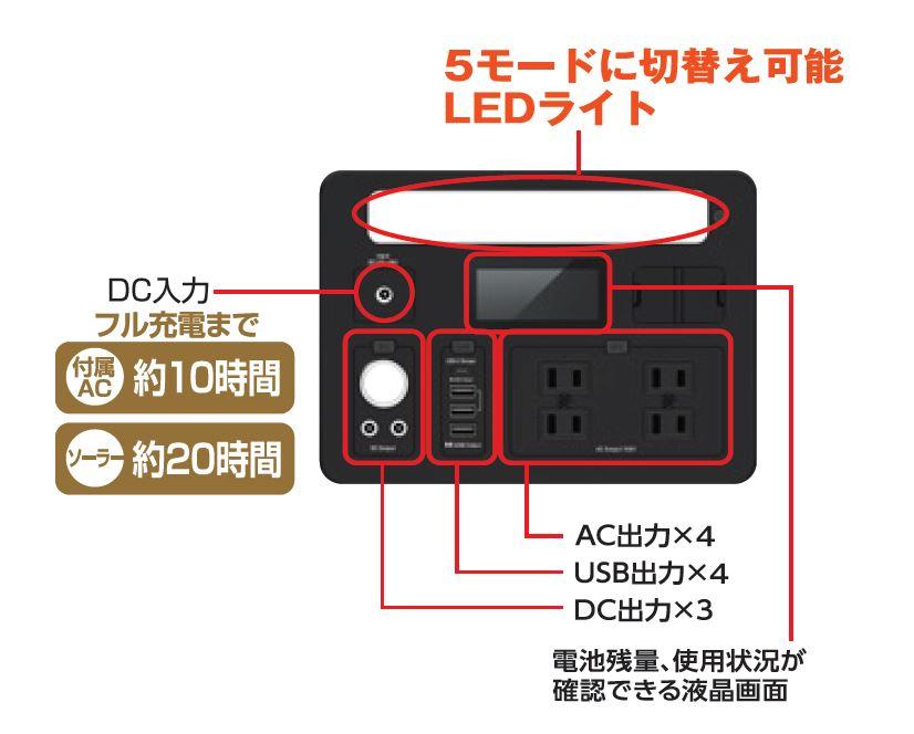 S9-11ウルトラメガパワーステーション
