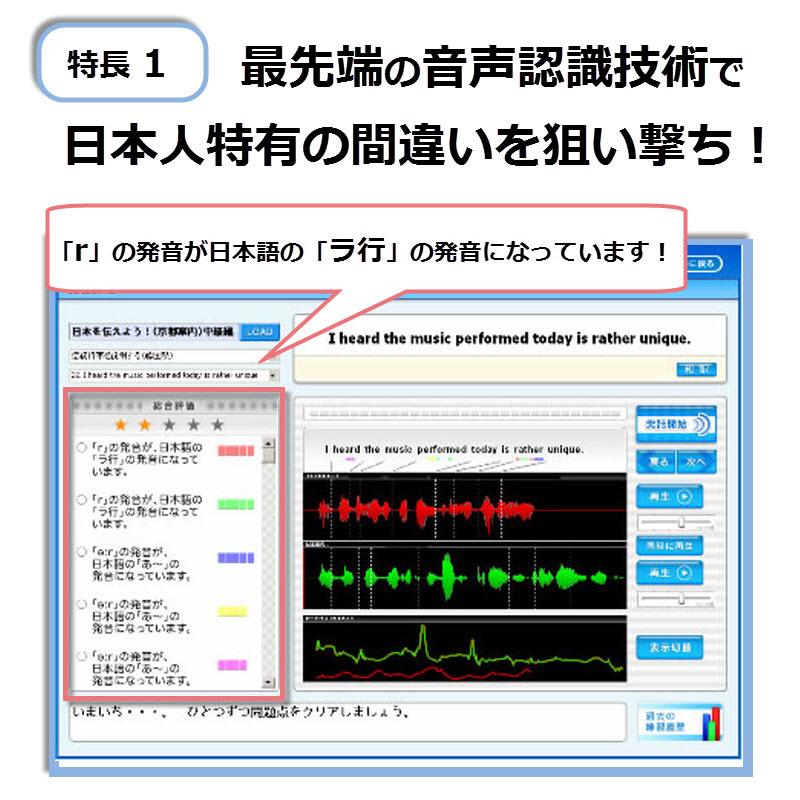 【英語学習ソフト】AmiVoice CALL Lite -pronunciation- ダウンロード版
