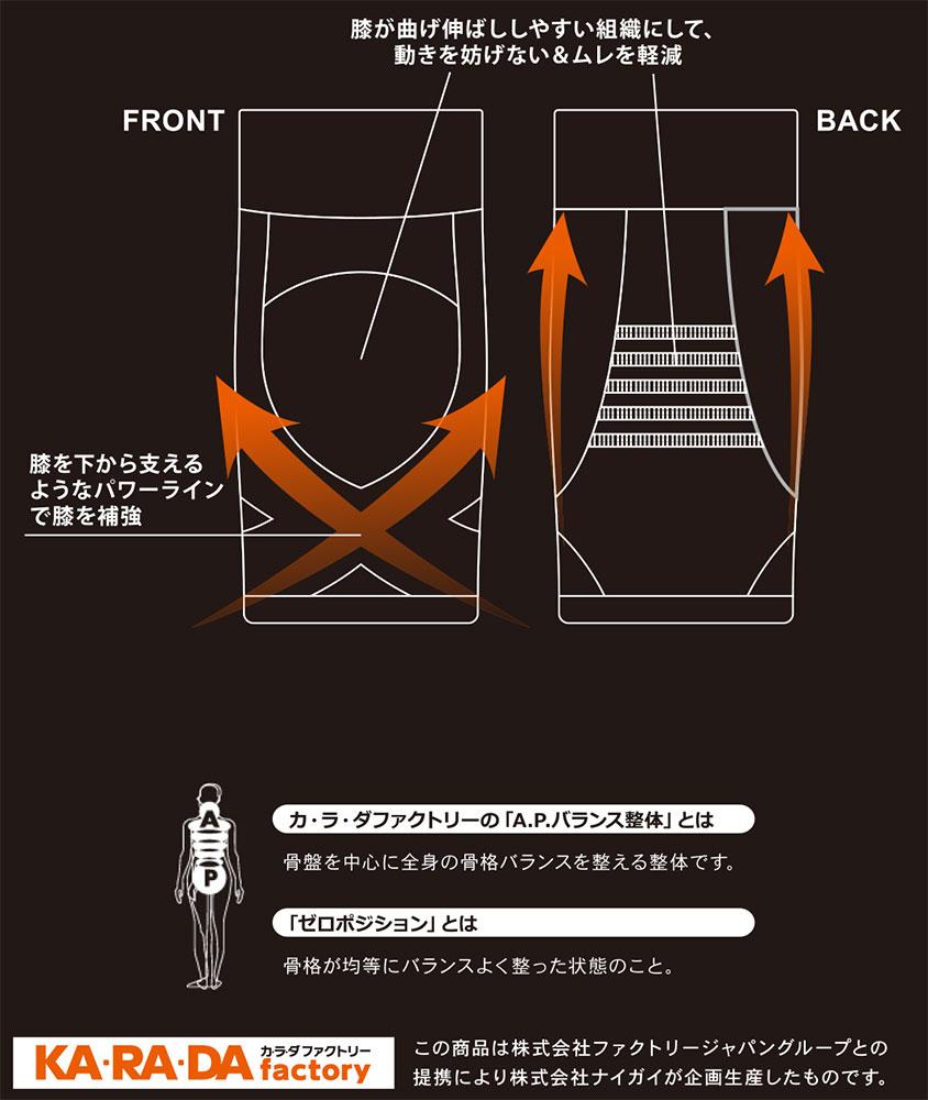 【ひざ用】KARADAファクトリー(カラダファクトリー) 体幹調整ひざサポーター 立ち姿 すっきり  筋肉 関節 サポート 予防  メンズ 男性 紳士