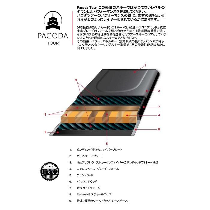 -DPS ディーピーエス- スキー板 単品 [DPS  PAGODA TOUR 106 C2] パゴダ ツアー 106 C2  21-22モデル 送料無料