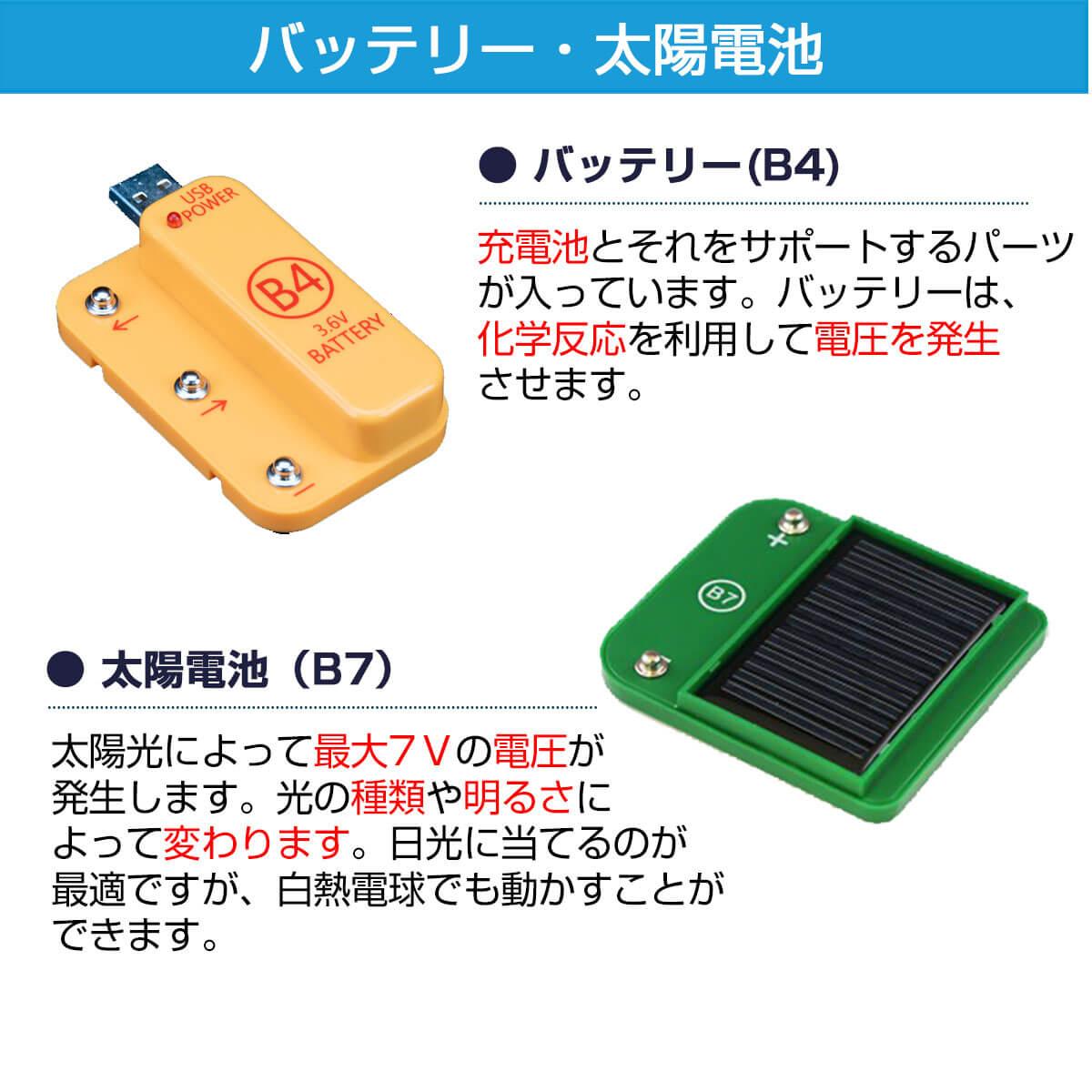 【正規品】 自由研究 子供 宿題 夏休み 電脳サーキット エコロジー 自然エネルギー 発電 仕組み 知育玩具 電子ブロック 電子玩具 科学 おもちゃ