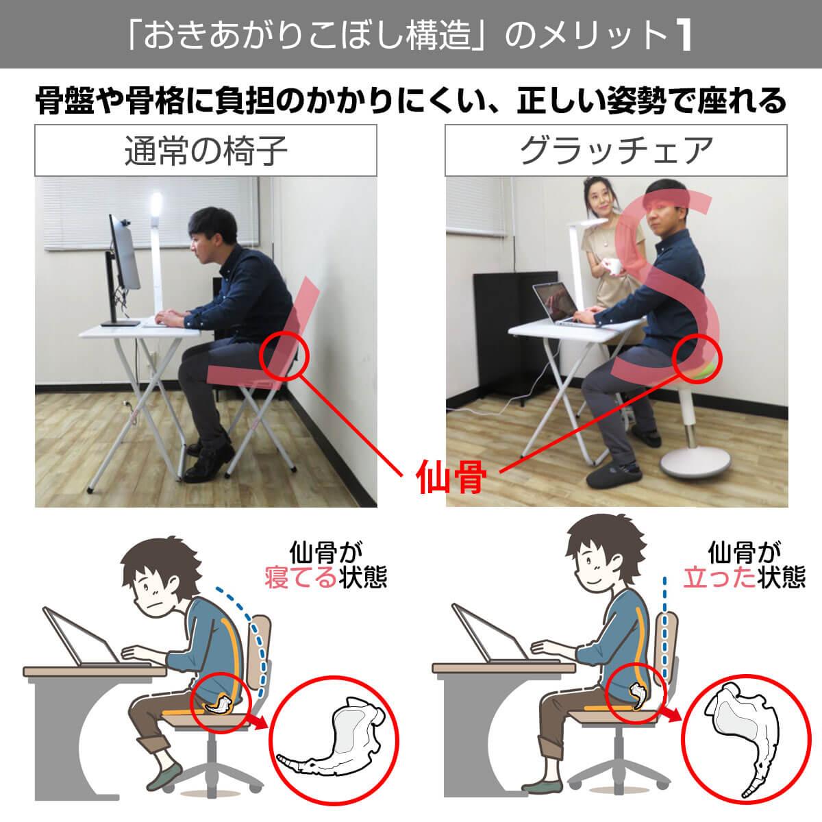 バランスチェア テレワーク 大人 腰痛 子供 姿勢 イージー グラッチェア 椅子 骨盤サポートチェア フィットネスチェア