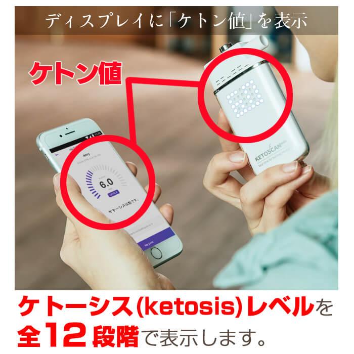 糖質制限 脂肪 燃焼 可視化 KETOSCAN スマホ ケトスキャンmini 息を吹き込むだけ 成果 効果 数字 測定