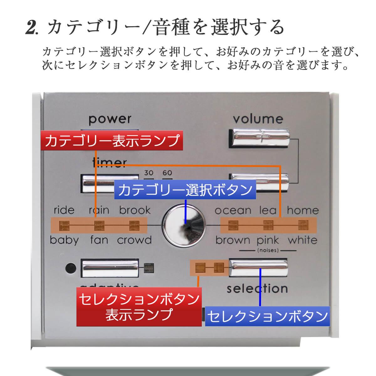 【再生品 新品ではありません】 ホワイトノイズ テレワーク 生活音 騒音 排除 不眠 スリープオーディオ ドーミン サウンドマシン 快眠 スリープテック おうち時間 在宅勤務 1人暮らし 必要なもの