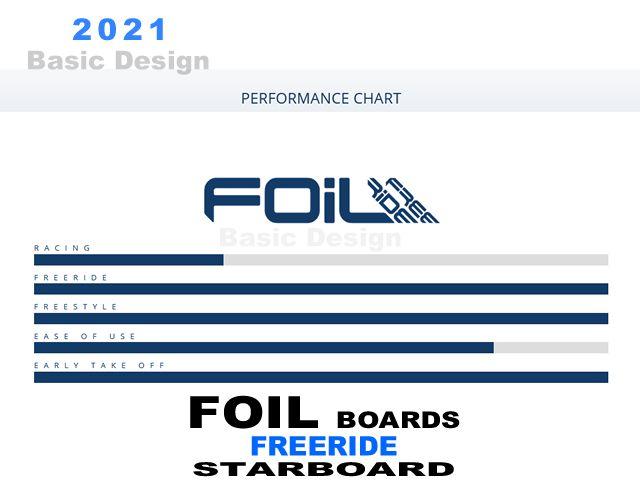 2021 スターボード フォイル フリーライド STARBOARD FOIL FREERIDE  (new/送料無料)