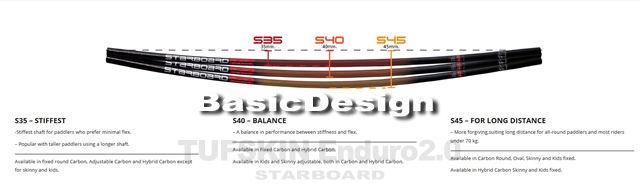 2019 スターボード エンデューロ タフスキン STARBOARD ENDURO2.0 TUFSKIN SUPパドル(new)