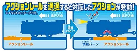 【初回特典付き】プラレール レールでアクション!なるぞ!ひかるぞ!C62蒸気機関車セット