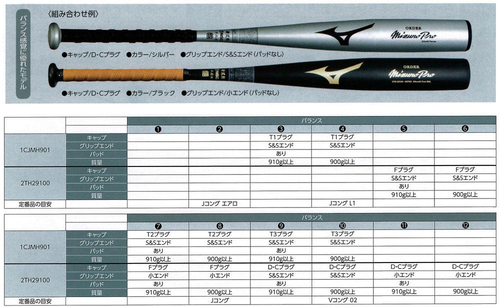 受注生産 ミズノ MIZUNO 2TH29100 硬式用金属バット オーダーバット TYPE-V ミズノプロ 高校野球対応 野球用品 2019 入学祝 プレゼント 甲子園 夏の選手権 飛ぶバット