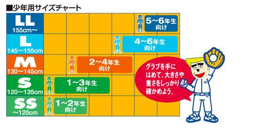 ミズノ 1AJGY20710 少年軟式用 グローブ サイズS 田口麗斗モデル ダイヤモンドアビリティ 投手用