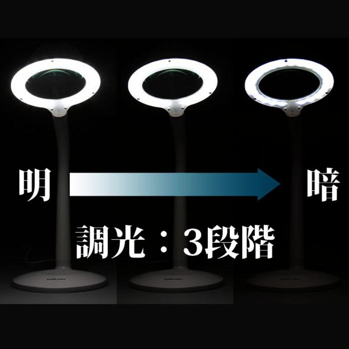 ルミルーペ スタンドルーペ LEDライト付  lumi-loupe