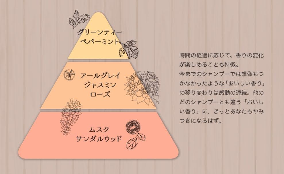 【送料無料】 ミルシード エアリースムース シャンプー / トリートメント (各480mL) セット