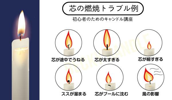 日本製組芯 (漂白)  どのタイプのワックスにも使用できるスタンダードな芯です。
