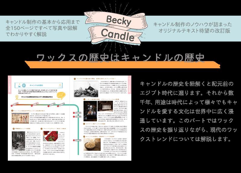 【20%OFF】ベッキーのキャンドルノートとキャンドル材料スターターセット