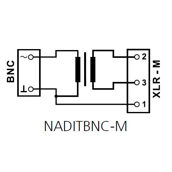 NEUTRIK NADITBNC-MX 110Ω-75Ωアダプター (NC3オス-BNC)