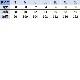 【宅急便のみ】【お買得】04804 S-5L ストレッチライトメッシュベスト シンメン ベスト ストレッチ メッシュ 軽い 3シーズン 作業服 作業 アウトドア 釣り