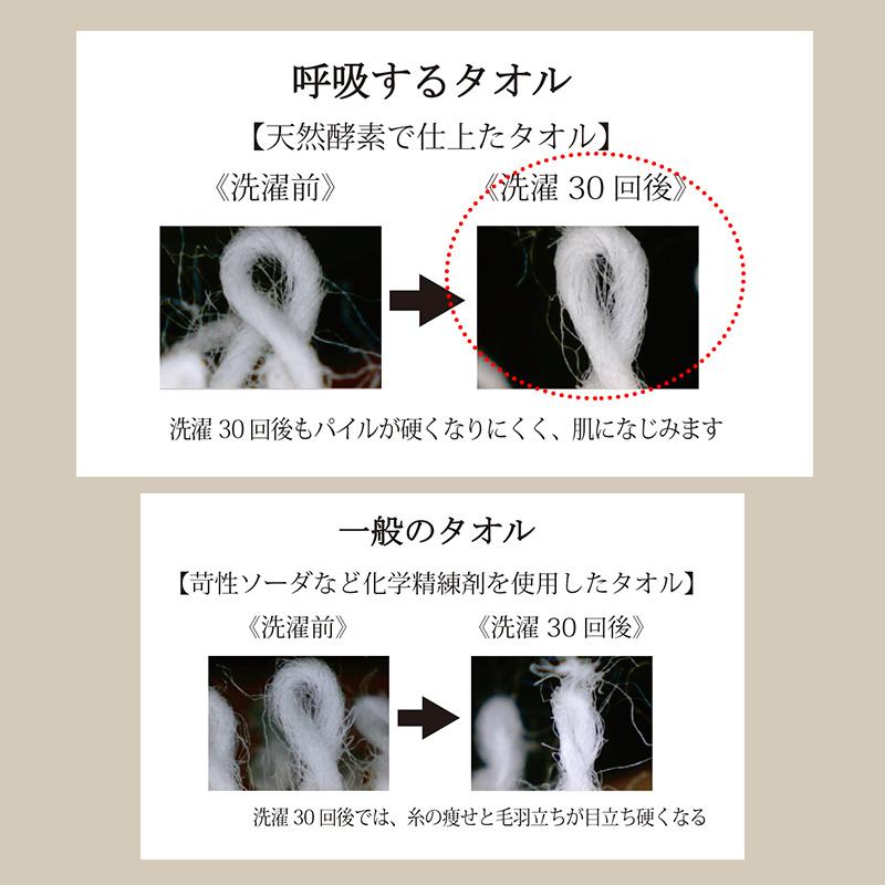 呼吸するタオル 天然酵素仕立て 敏感肌向け バスタオル 今治 日本製 blissful/ブリスフル