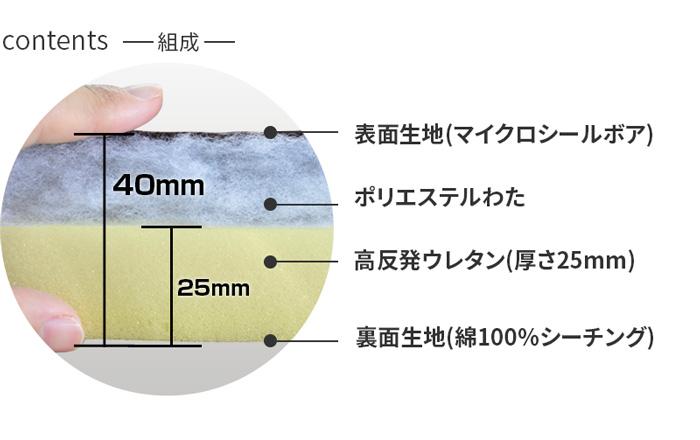 190×240cm 高反発ウレタン入り ふっくらボリュームこたつ敷き布団 マイクロボア