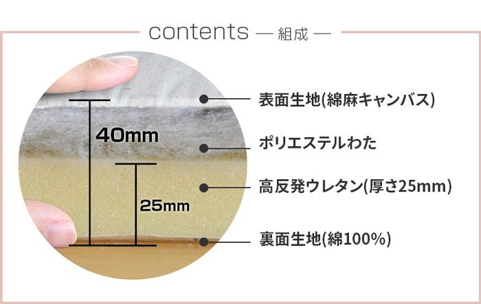 190×240cm さらっと綿麻 ふっくらラグ 高反発ウレタン25mm入り