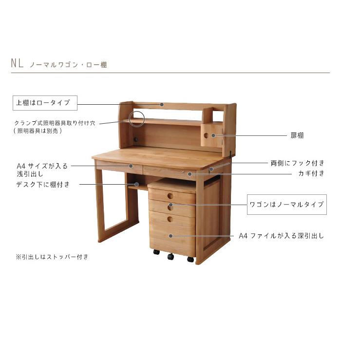 ポルテNL【ノーマルワゴン・ロー棚】デスクセット 100cm幅