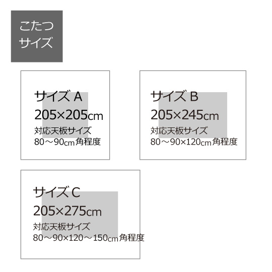 防ダニこたつ掛け布団(アルファイン×ダクロン(R) FRESH 7穴 中わた)正方形 205×205cm