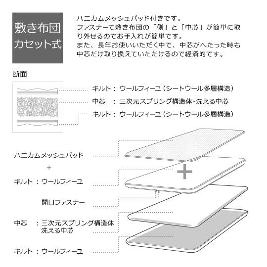 中芯も洗える 敷き布団(カセット式)+ハニカムメッシュパッド【ウールフィーユ×洗える中芯】 ベッド用セミダブル (120×195cm)