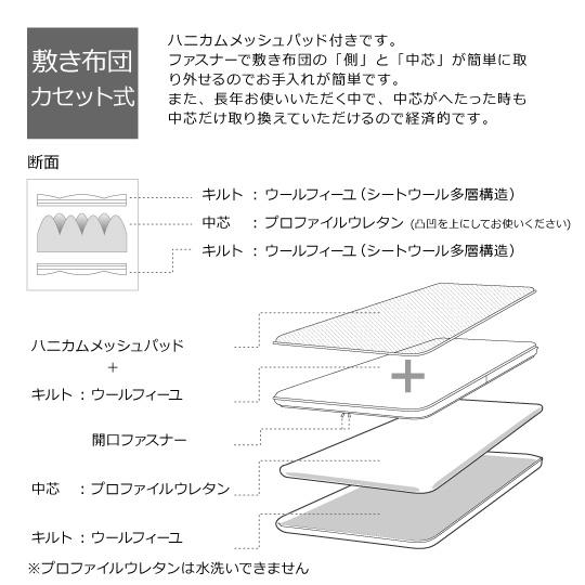洗える敷き布団(カセット式)+ハニカムメッシュパッド【ウールフィーユ×プロファイルウレタン】 ベッド用シングル (97×195cm)