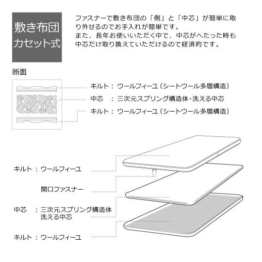 中芯も洗える 敷き布団(カセット式)【ウールフィーユ×洗える中芯】 ベッド用セミダブル (120×195cm)