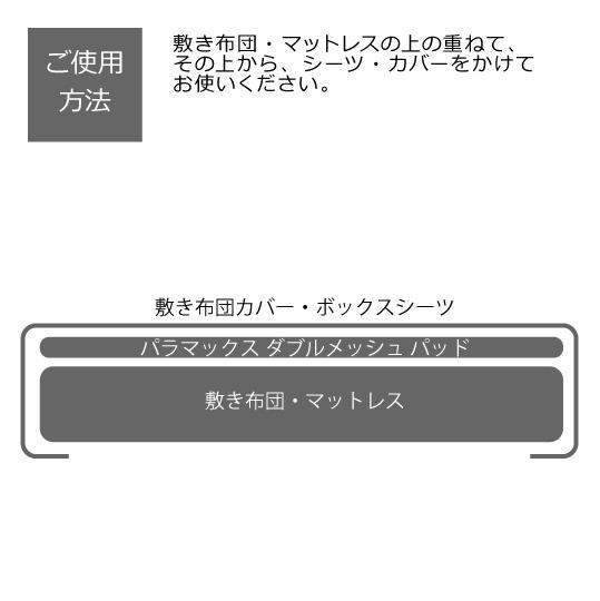 パラマックス・ダブルメッシュパット セミダブル