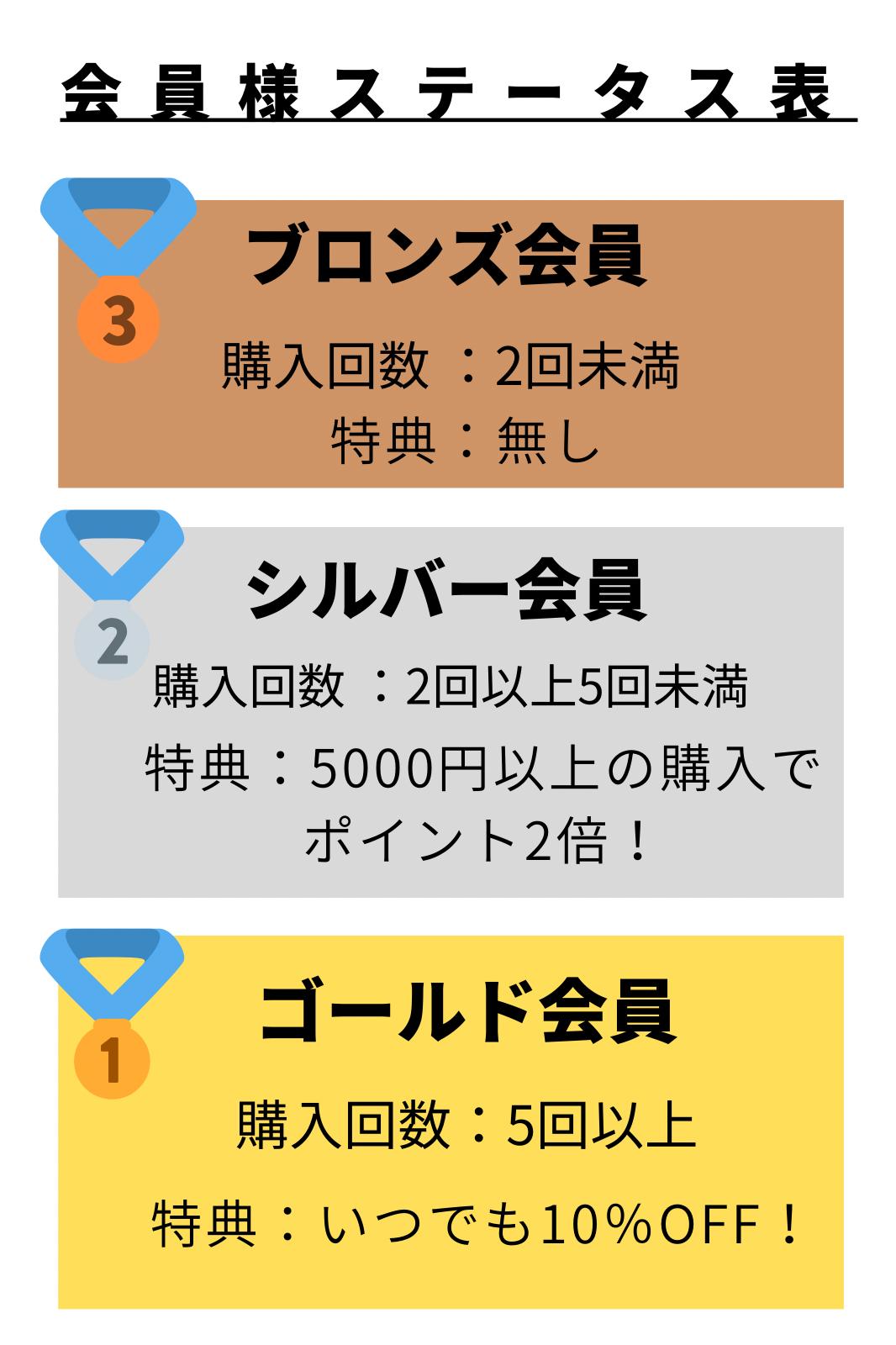 送料無料!!マトンキーマビリヤニ10個パック