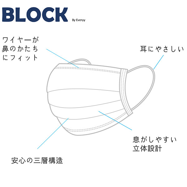 【格安・数量限定】マスク 3層不織布 ブロックマスク 白 50枚入